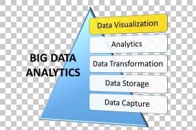 Lacitérelais数据可视化大数据数据分析,数据可视化PNG剪贴画角图片
